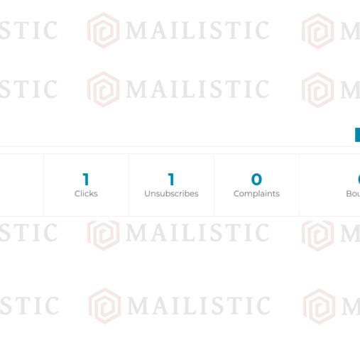 Mailistic Statistik